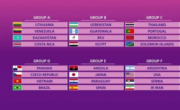 تیم ملی فوتسال ایران با آرژانتین، آمریکا و صربستان هم گروه شد